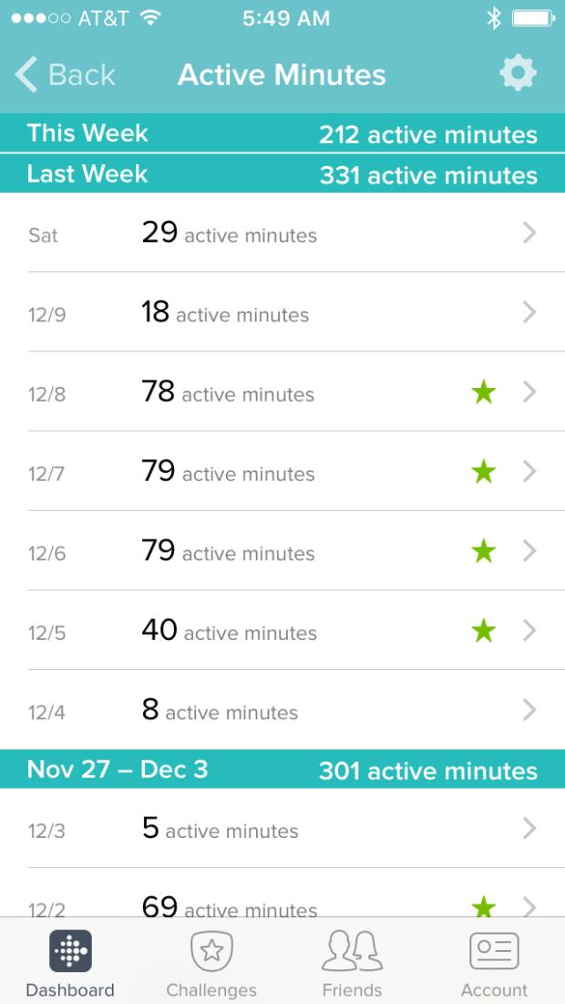 Fitbit active minutes