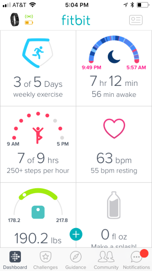 Fitbit Charge 2 HR: An indispensable tool for lifestyle optimization