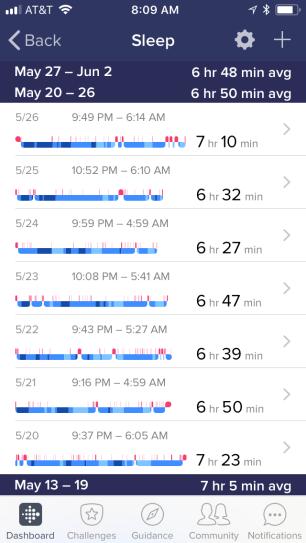 Sleep Data September 2018